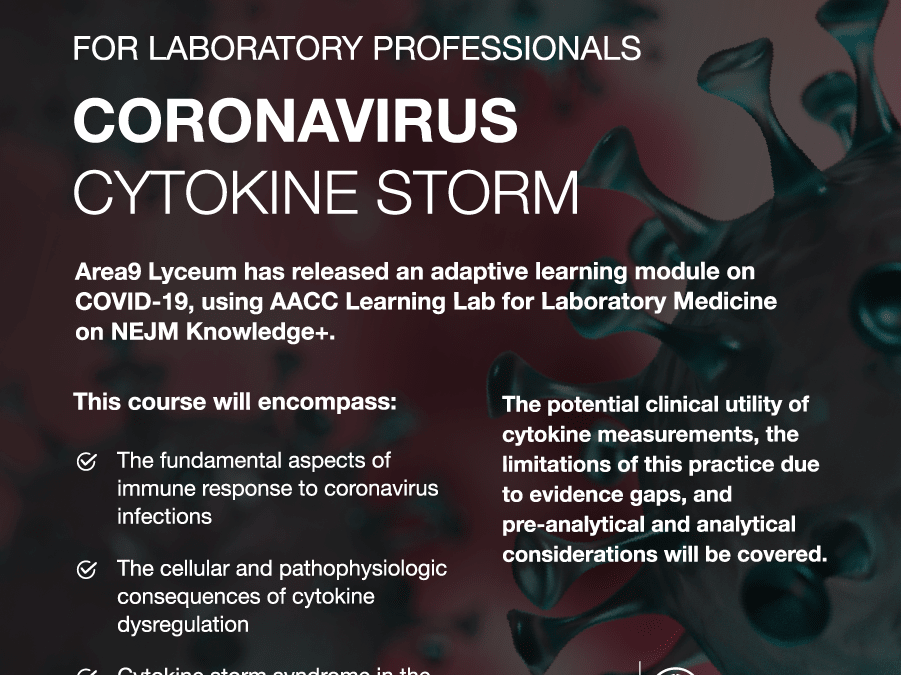 Coronavirus Cytokine Storm